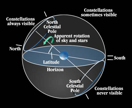 coordinate plane illustration with Celestialsphere on Polar 12 7p 43005 moreover 62493 tg3n3p3p06 likewise Coordinate systems also 62071 graph xyblnk additionally Ch04 CartesianCoordinateSystem.