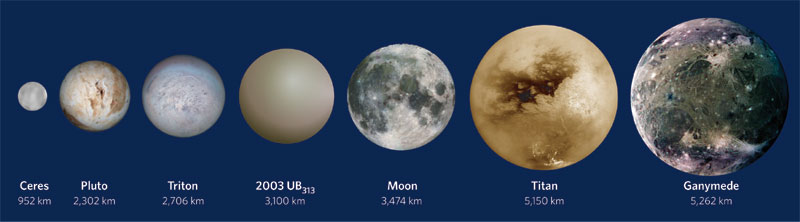 list of planets by size - photo #17