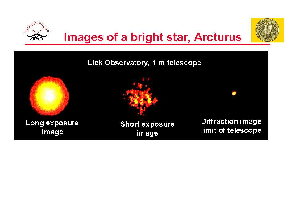 introduction to adaptive optics pdf
