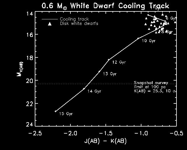 white dwarf cooling - photo #16